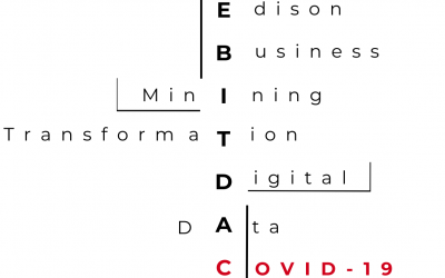Efecto COVID-19: para el EBITDA ya nada será igual